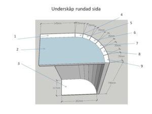 Måttsatt ritning på platsbyggt vitrinskåp